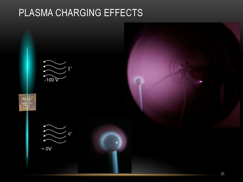 PLASMA CHARGING EFFECTS 21 -100 V ~ 0V I+ e-