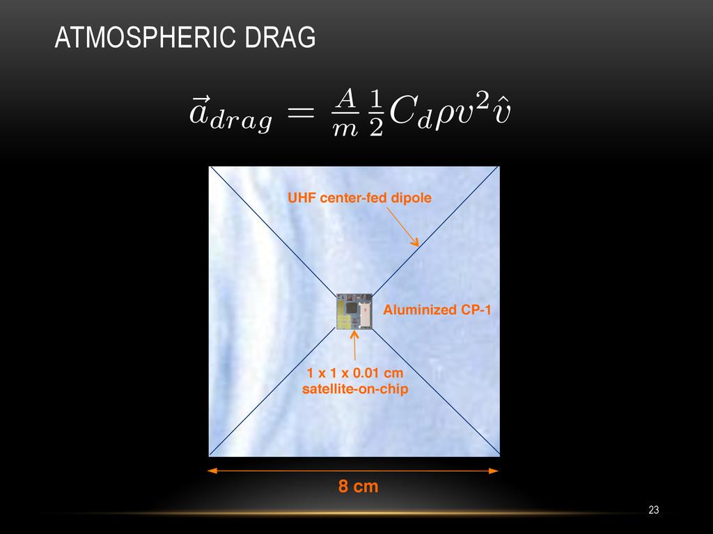 ATMOSPHERIC DRAG 23 8 cm! Aluminized CP-1! UHF ...