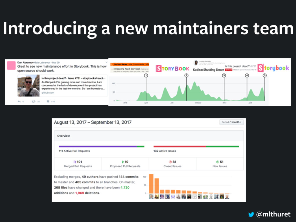 @mlthuret Introducing a new maintainers team