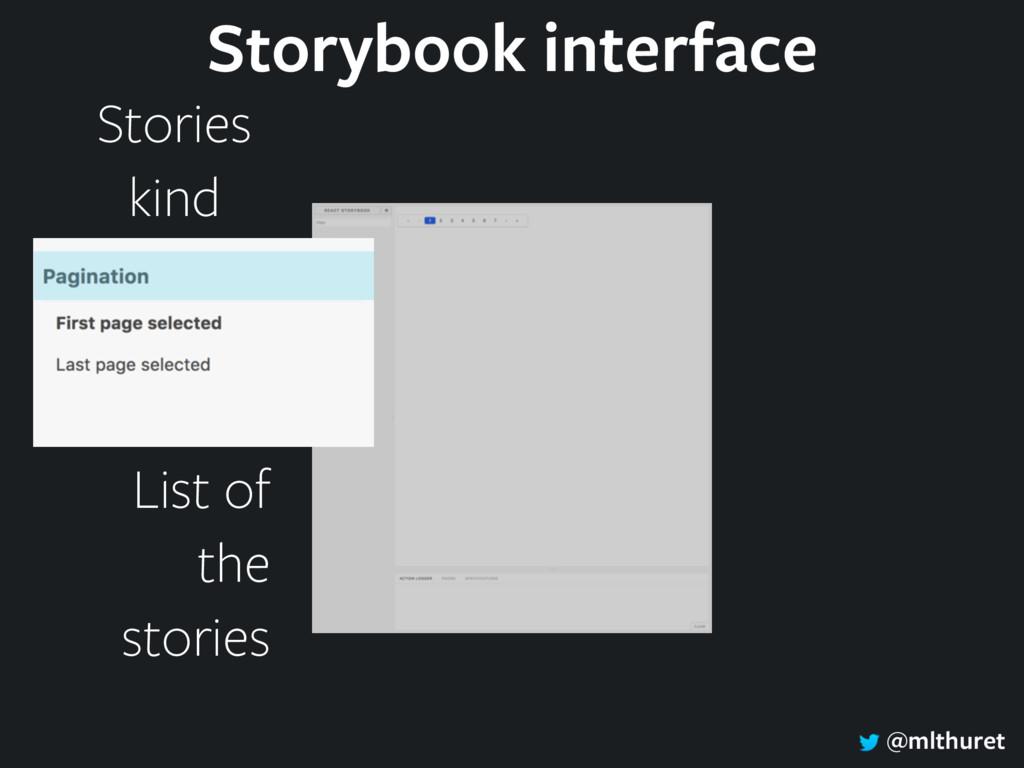 @mlthuret Storybook interface Stories kind List...