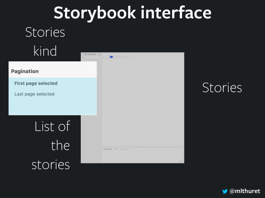 @mlthuret Stories Stories kind List of the stor...