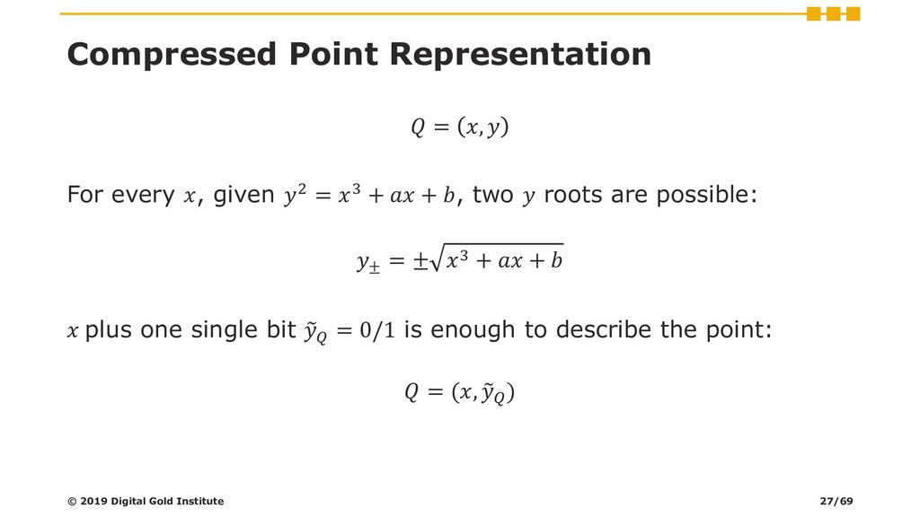Compressed Point Representation  = ,  For every...