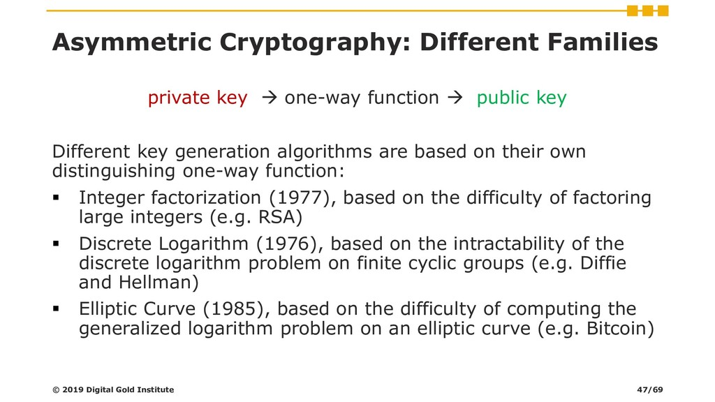 Asymmetric Cryptography: Different Families pri...