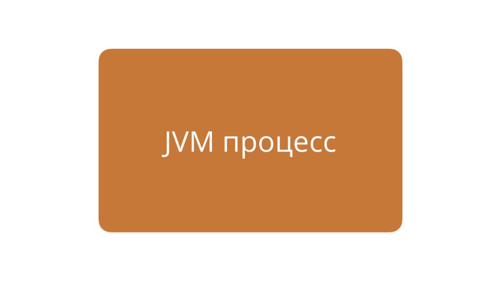 JVM процесс