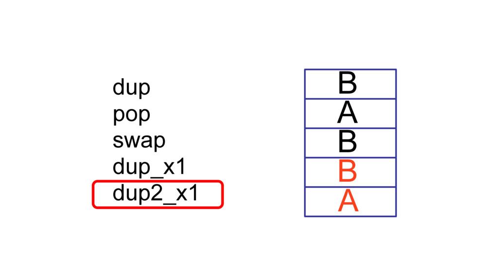 dup pop swap dup_x1 dup2_x1 A B B B A
