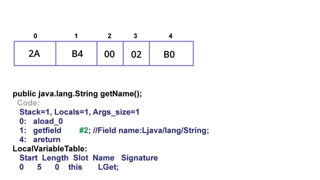 2A B4 public java.lang.String getName(); Code: ...