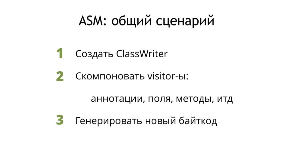 ASM: общий сценарий Создать ClassWriter Скомпон...
