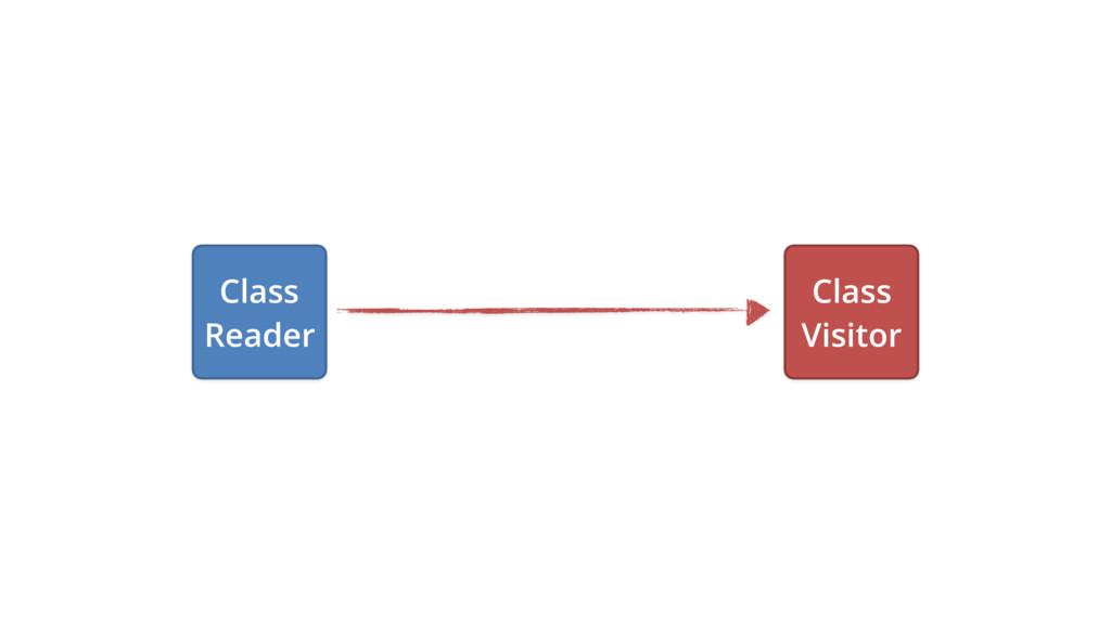 Class Reader Class Visitor