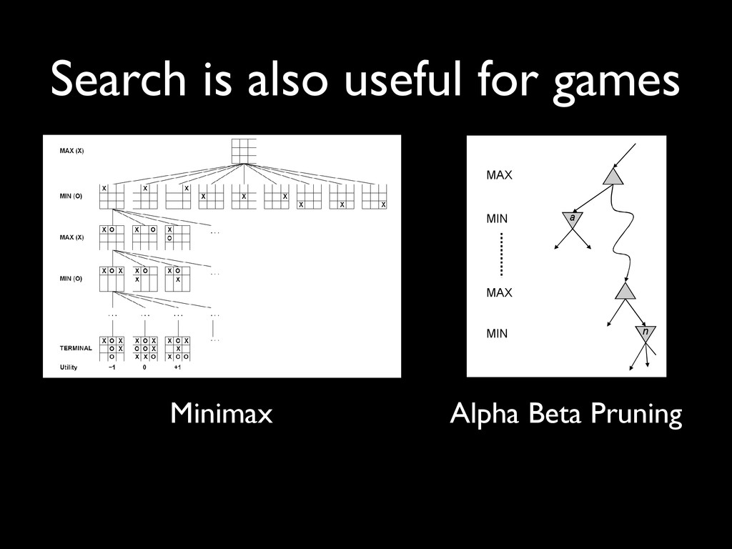 Search is also useful for games Minimax ...