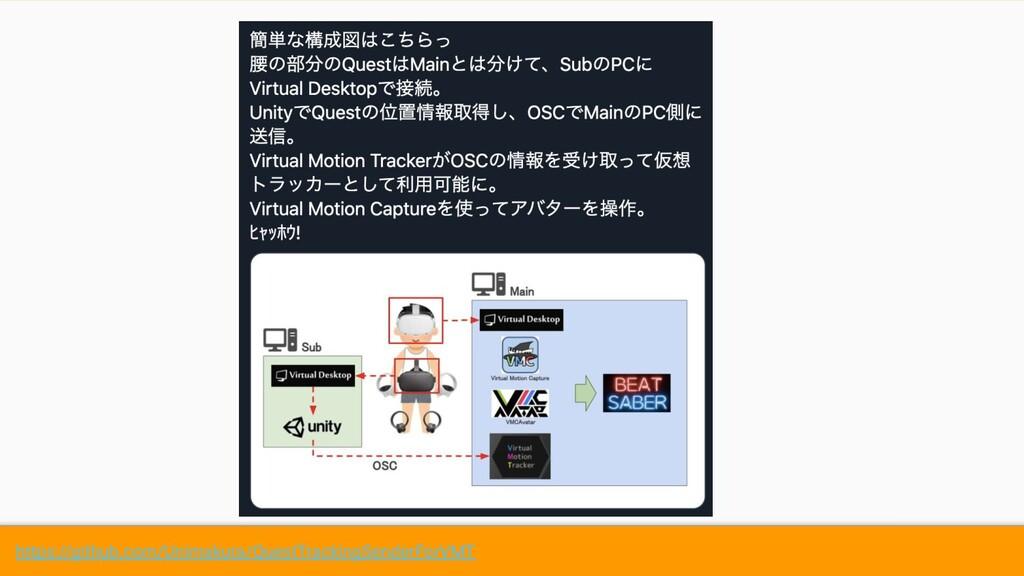 https://github.com/Unimakura/QuestTrackingSende...