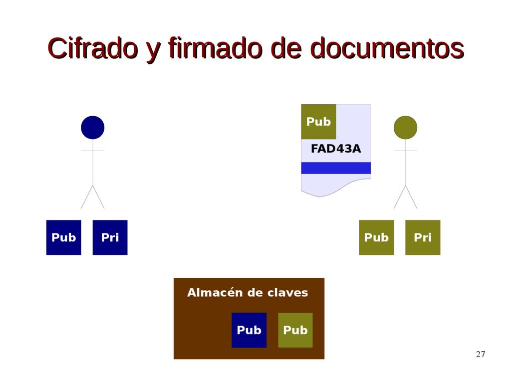 27 Cifrado y firmado de documentos Cifrado y fi...