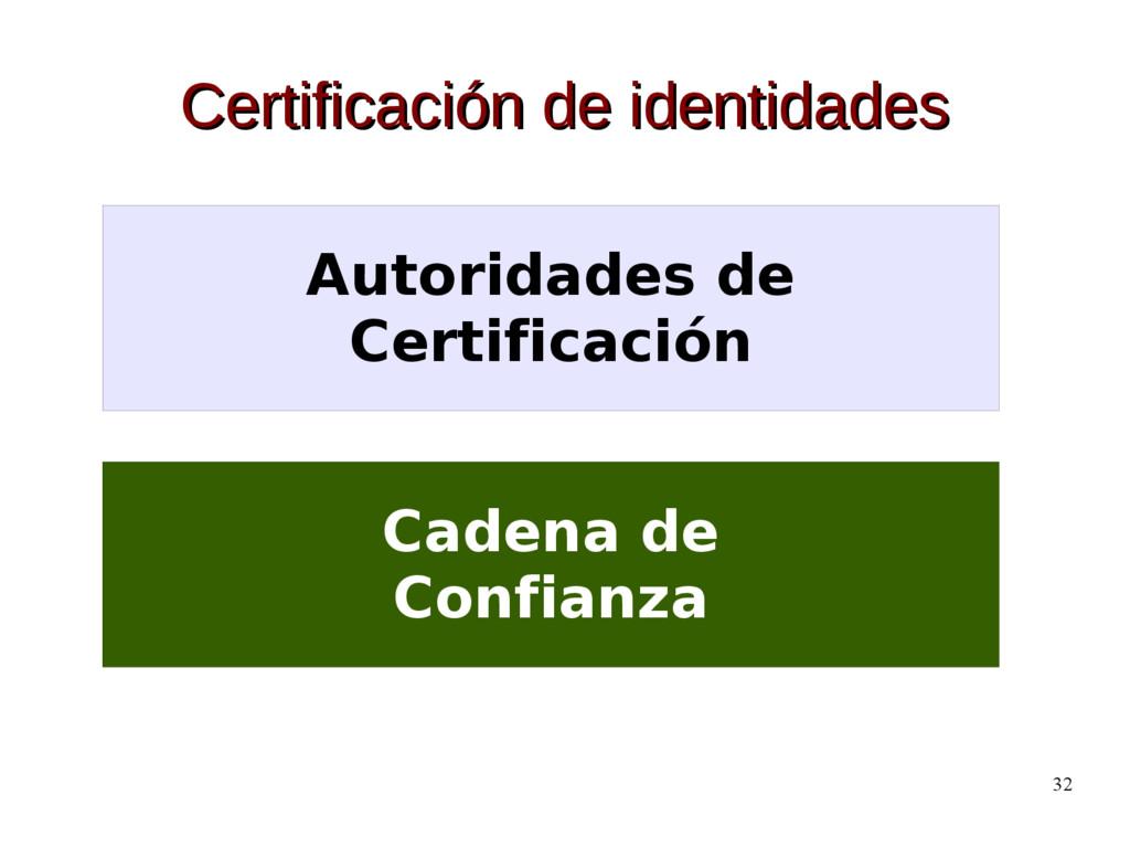 32 Certificación de identidades Certificación d...