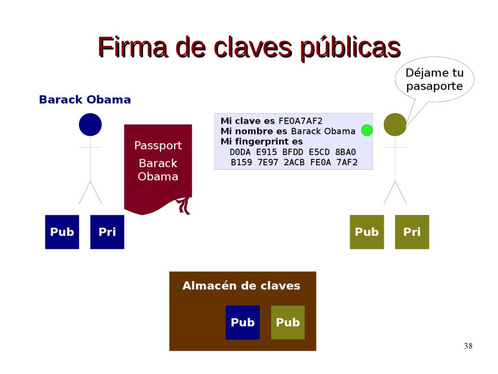 38 Passport Barack Obama Firma de claves públic...