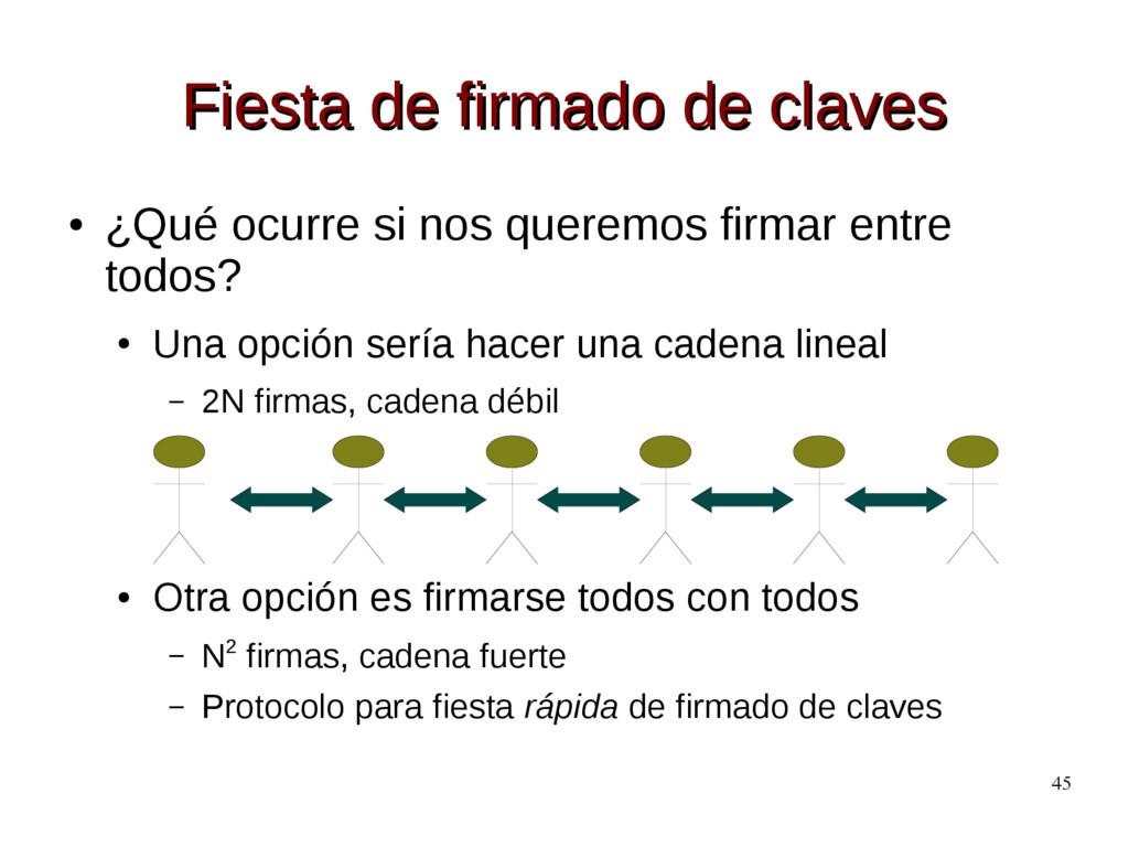 45 Fiesta de firmado de claves Fiesta de firmad...
