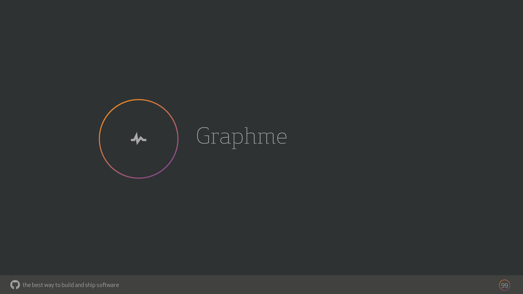 the best way to build and ship software Graphme...