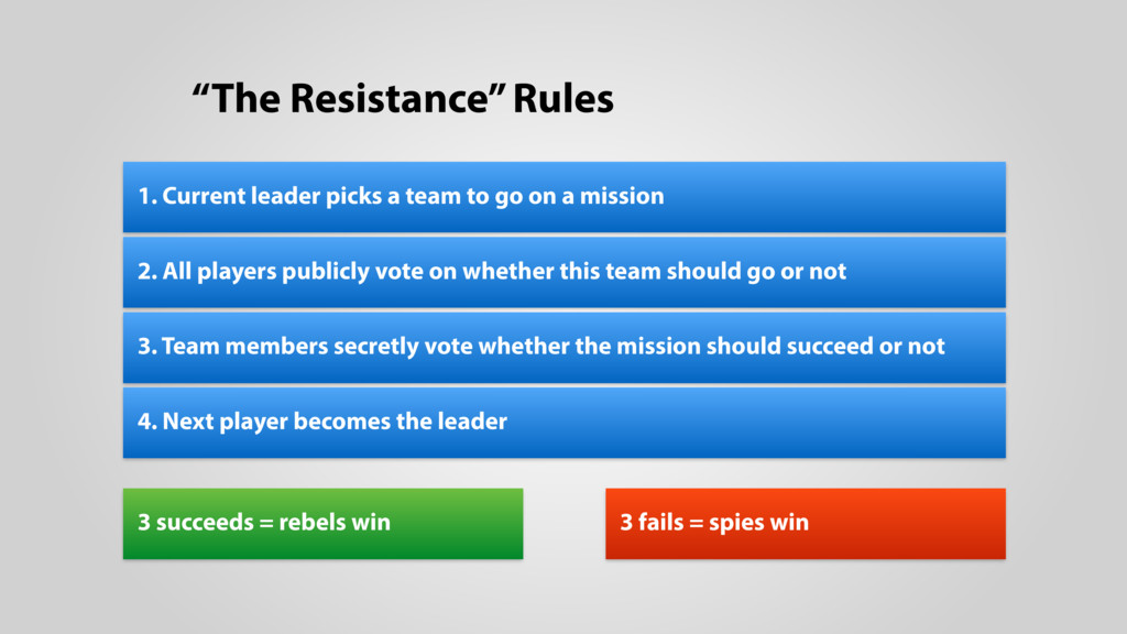 """The Resistance"" Rules 1. Current leader picks ..."