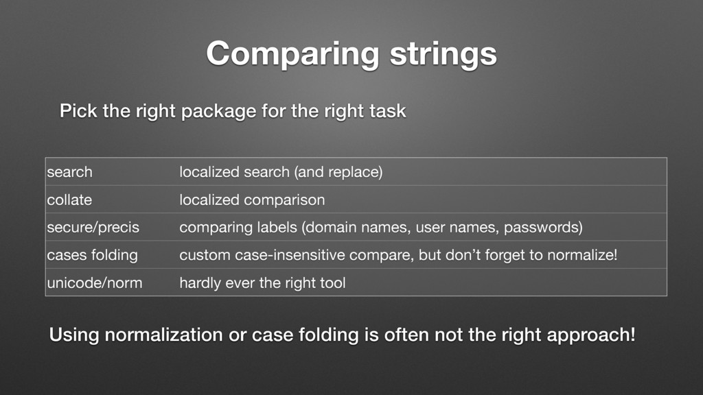 Comparing strings Pick the right package for th...