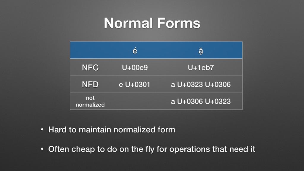 Normal Forms é ặ NFC U+00e9 U+1eb7 NFD e U+0301...
