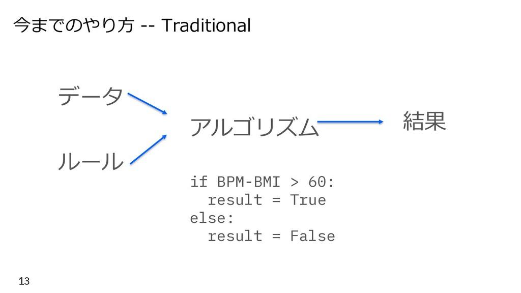 今までのやり⽅ -- Traditional 13 データ ルール if BPM-BMI > ...