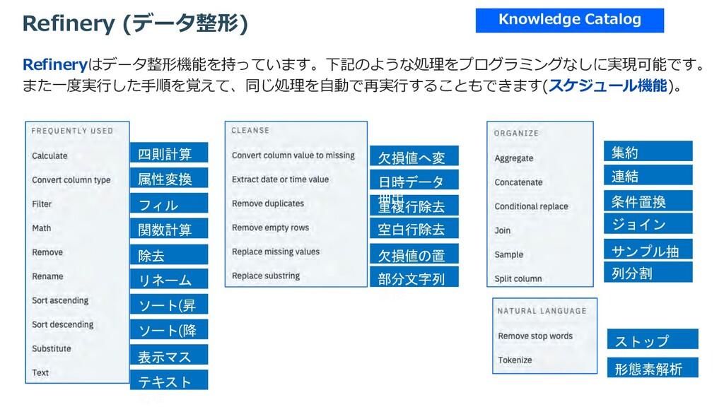 Refinery (データ整形) Refineryはデータ整形機能を持っています。下記のような...