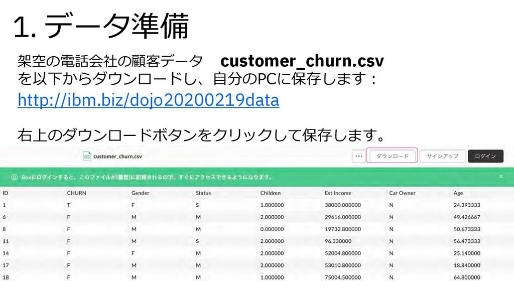 1. データ準備 架空の電話会社の顧客データ customer_churn.csv を以下から...