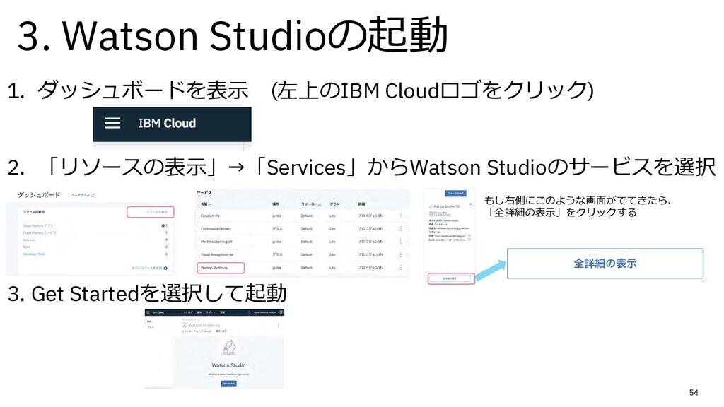 54 1. ダッシュボードを表⽰ (左上のIBM Cloudロゴをクリック) 2. 「リソース...
