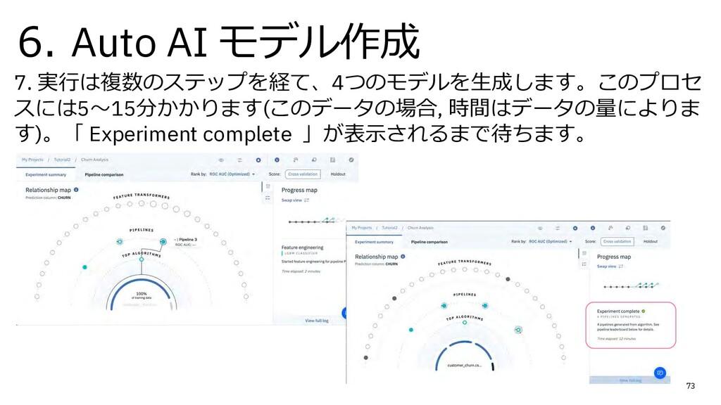 6. Auto AI モデル作成 73 7. 実⾏は複数のステップを経て、4つのモデルを⽣成し...