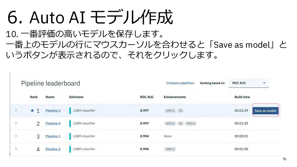 6. Auto AI モデル作成 10. ⼀番評価の⾼いモデルを保存します。 ⼀番上のモデルの...