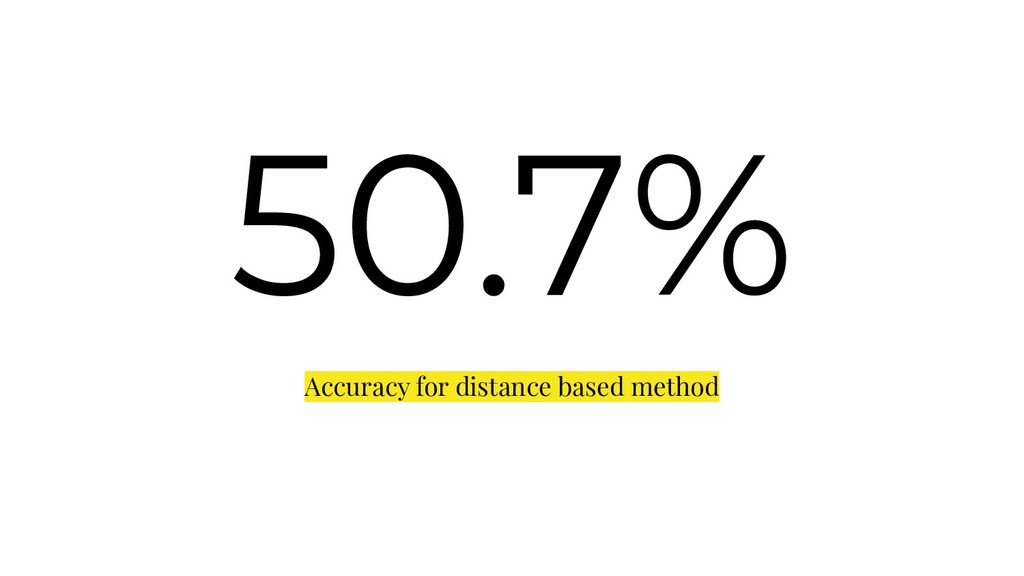 50.7% Accuracy for distance based method