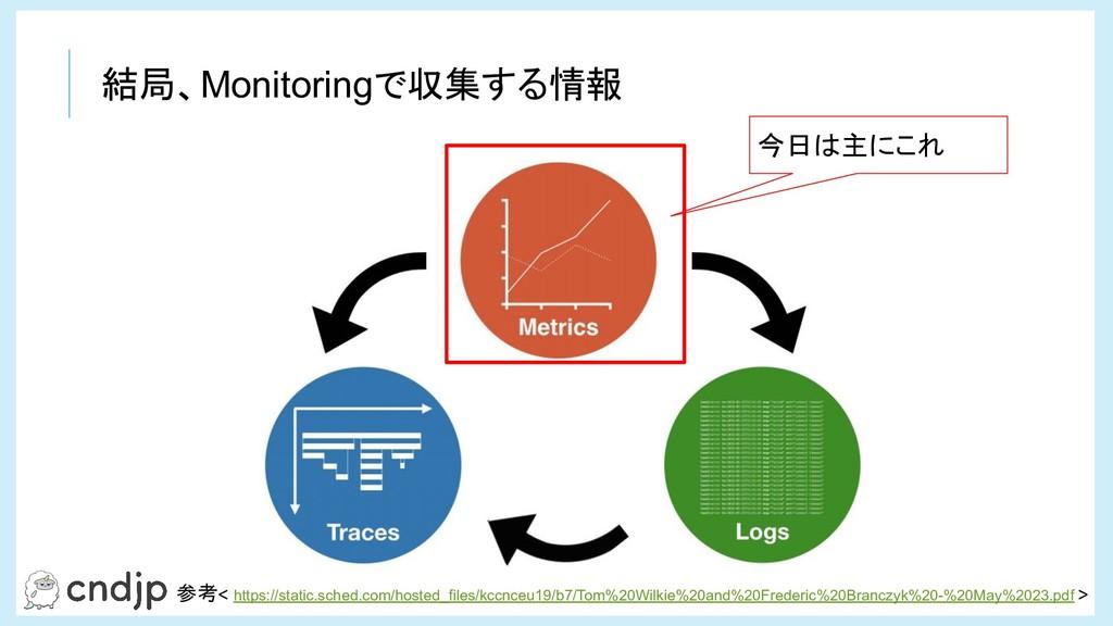 結局、Monitoringで収集する情報 参考< https://static.sched.c...