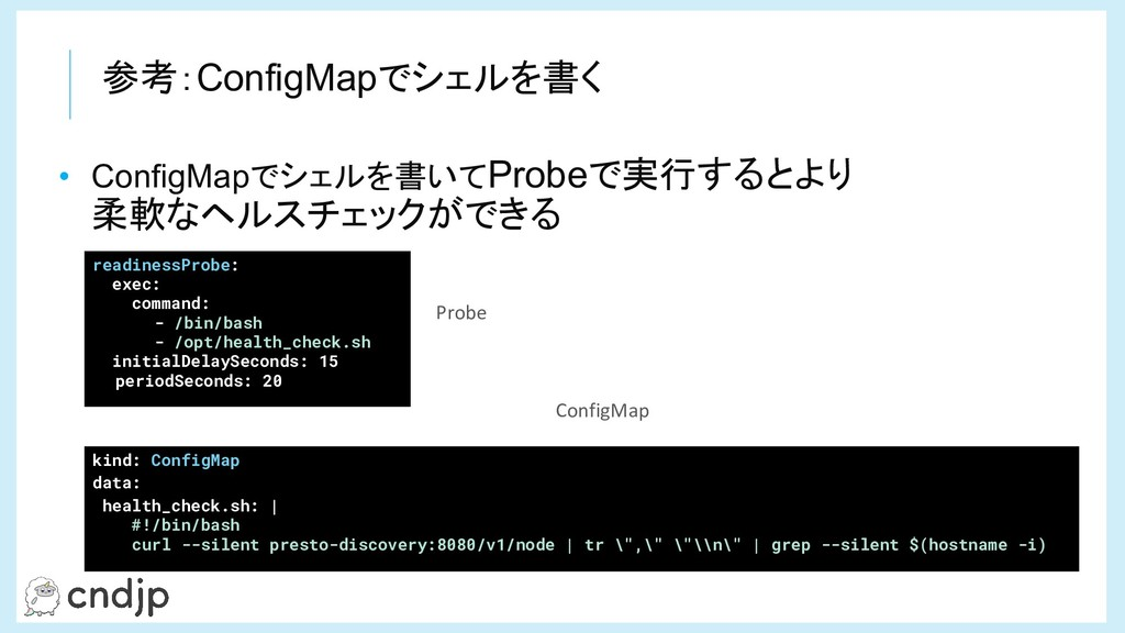 参考:ConfigMapでシェルを書く • ConfigMapでシェルを書いてProbeで実行...