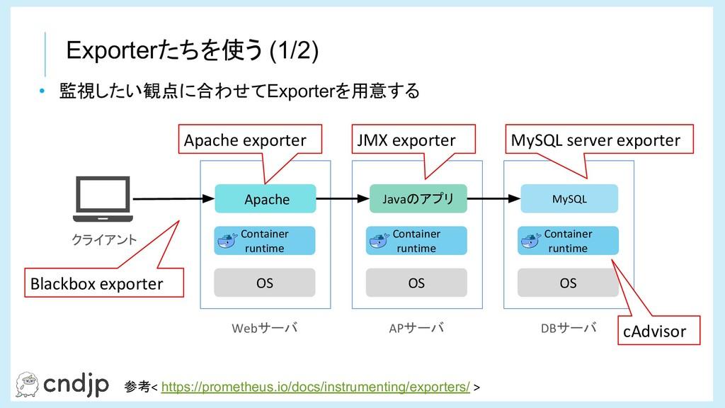 Exporterたちを使う (1/2) OS Container runtime OS Con...