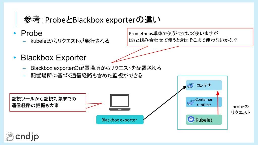 参考:ProbeとBlackbox exporterの違い • Probe – kubelet...