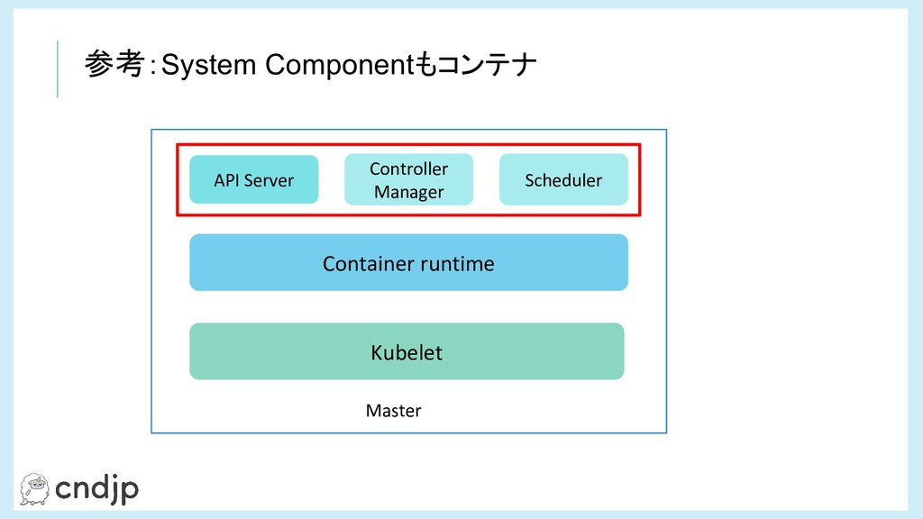 Controller Manager Kubelet Container runtime AP...