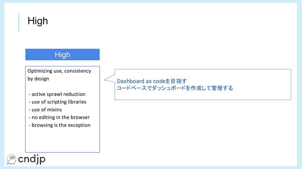High Dashboard as codeを目指す コードベースでダッシュボードを作成して管...