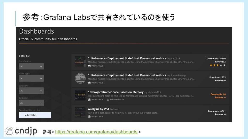 参考:Grafana Labsで共有されているのを使う 参考< https://grafana...