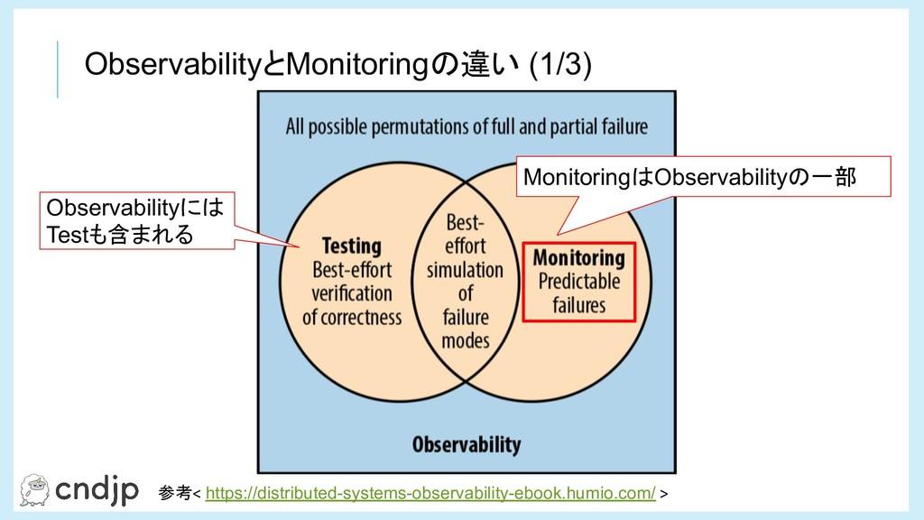 ObservabilityとMonitoringの違い (1/3) 参考< https://d...