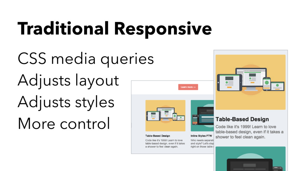 Traditional Responsive CSS media queries Adjust...