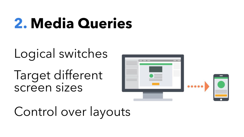 2. Media Queries Logical switches Target differ...