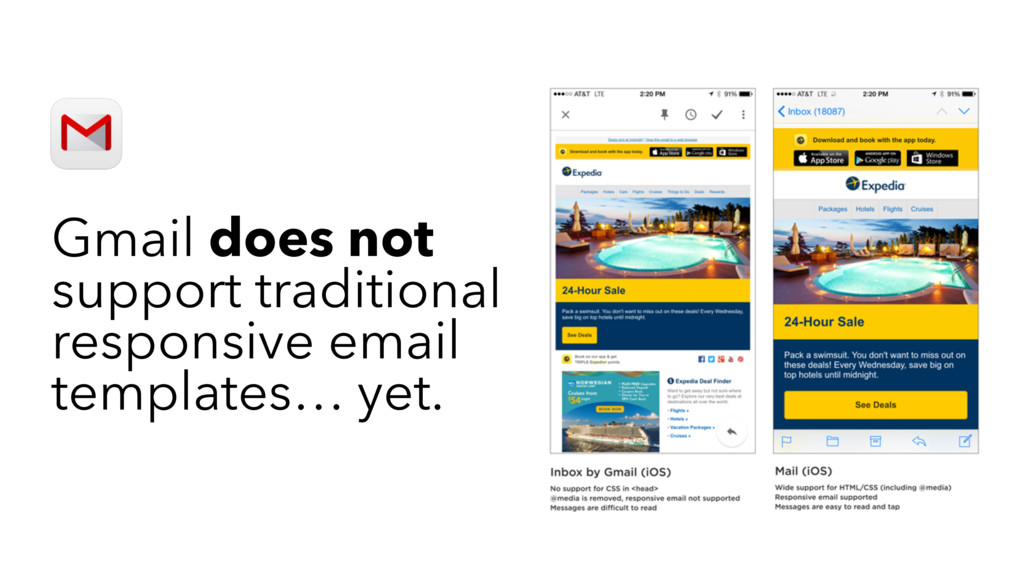 Gmail does not support traditional responsive e...