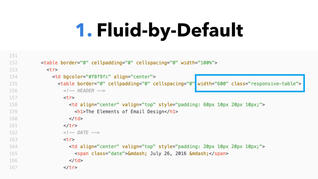 1. Fluid-by-Default