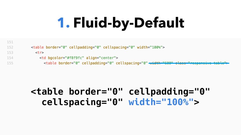 """<table border=""""0"""" cellpadding=""""0"""" cellspacing=""""..."""