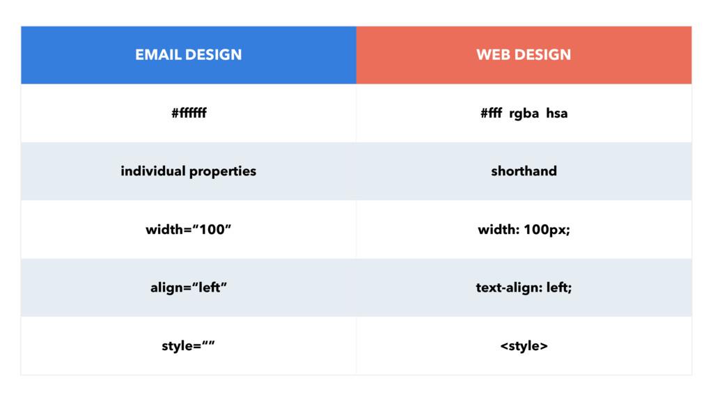 EMAIL DESIGN WEB DESIGN #ffffff #fff rgba hsa i...