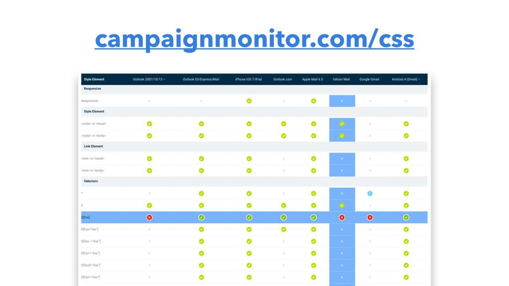 campaignmonitor.com/css