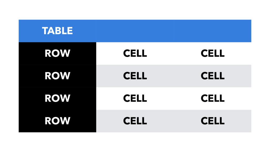 TABLE ROW CELL CELL ROW CELL CELL ROW CELL CELL...