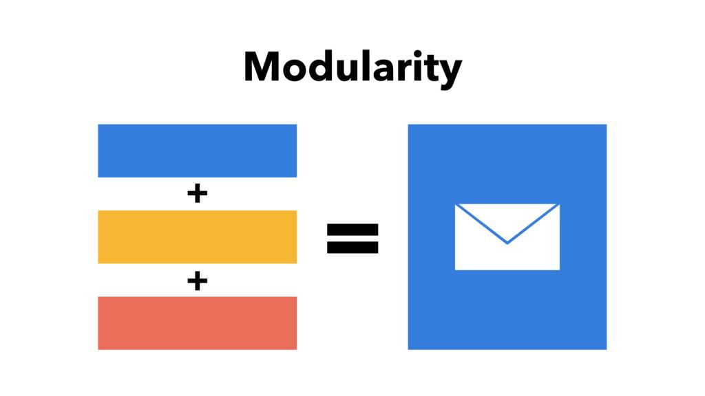 Modularity + + =