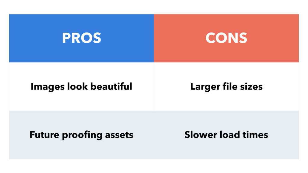 PROS CONS Images look beautiful Larger file size...