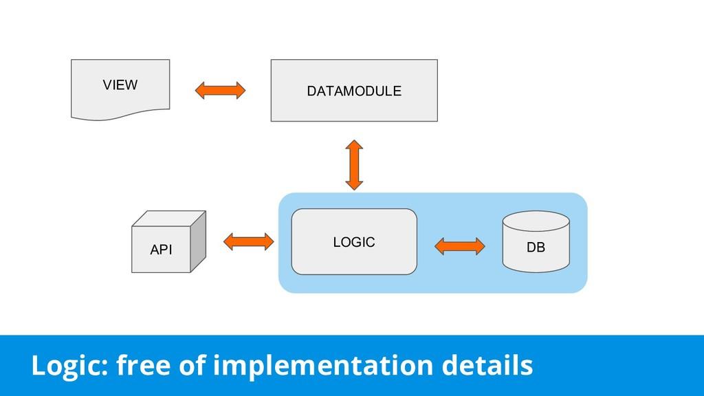 Logic: free of implementation details DB LOGIC ...