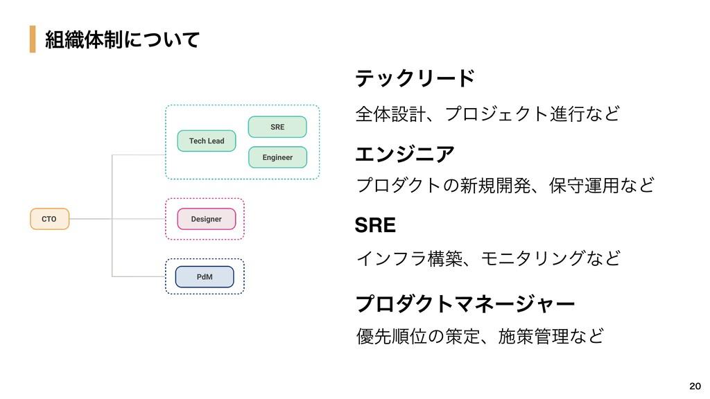 ΤϯδχΞνʔϜ  CTO αʔϏεάϩʔεΤϯδχΞ جװۀγεςϜΤϯδχΞ iOS...