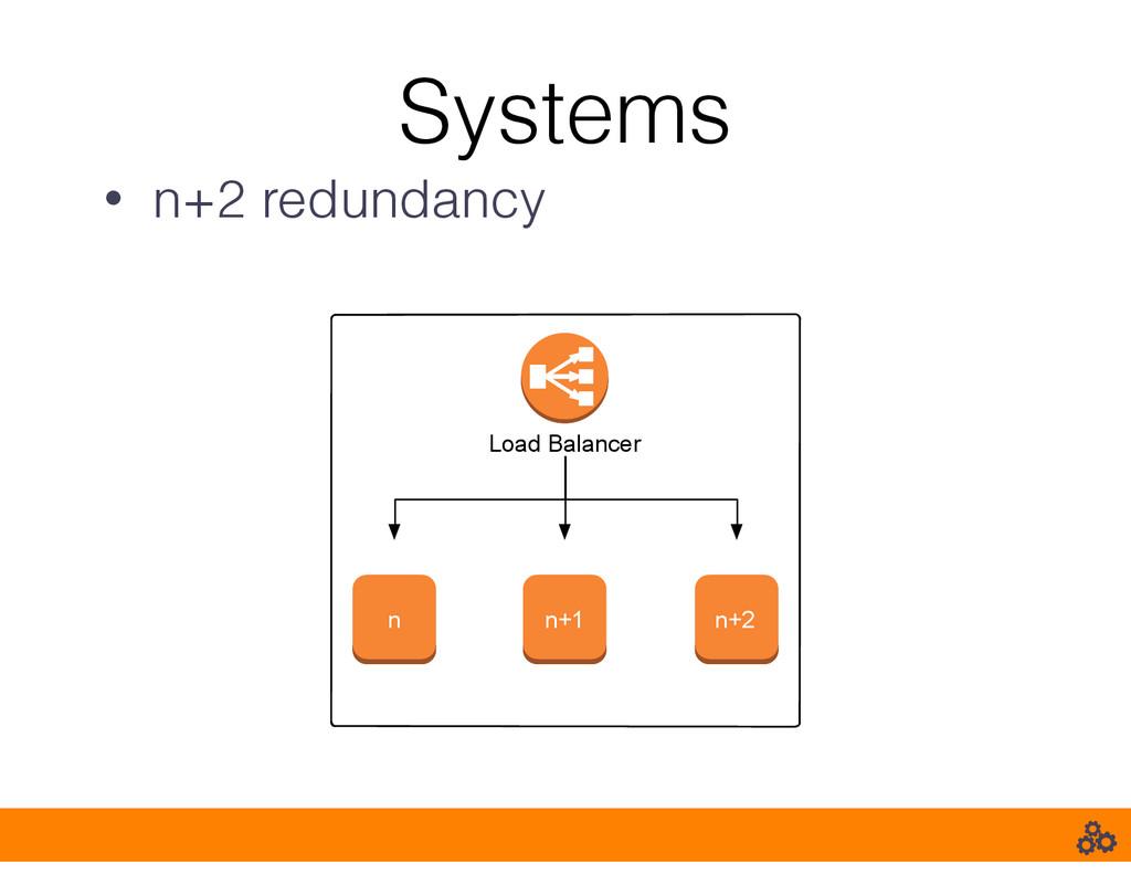 Systems • n+2 redundancy n n+1 n+2 Load Balancer